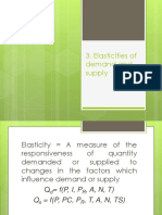 3. Elasticities of Demand and Supply