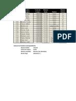 Practica de Excel Basico y Principales Funciones.japch