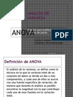 Analisis de Varianza - Anova