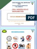 1. CICLO HIDROLÓGICO