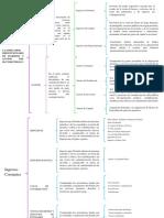 Mapa Clasificador Presupuestario.docx