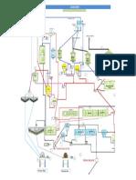 Flow Sheet Propuesto Para Enero 2015 2600 Tms Banco de 4 Celdas de Zinc Para Plomo Autoguardado