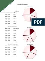 Polyphasic Sleep Schedule