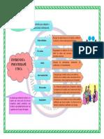 Organizador Grafico 3