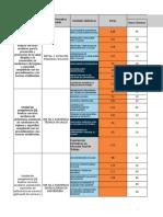 Itinerario Formativo Enfermería Técnica