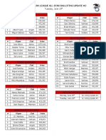 2018 AL All-Star Update #2_061918