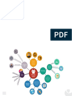 Mapa Mental Filosfia Social