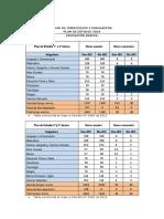 Plan de Estudio_1º a 6º básico