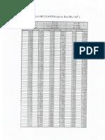 341522554-Ku-Tabla-de-Cuantias.pdf