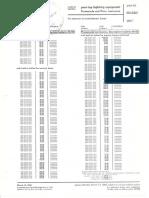 Westinghouse Lighting Price List Promenade & Pinto Incandescent & Mercury 3-68