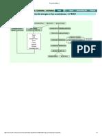 2ero ESO Tema ECOSISTEMA MapaConceptual.doc