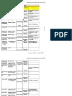 Copia de EVALUACION INICIAL Decreto 1072.xlsx