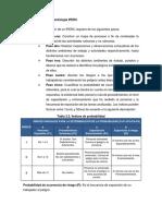2.- Metodología IPERC