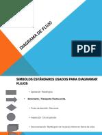DIAGRAMA DE FLUJO 01.pptx