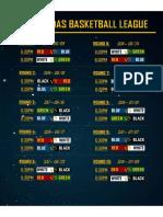 2018 - Abl - Standings