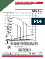 Diagrama e Carga f455a e226 Nl Lm
