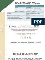 Componnete de Des.personal y Social