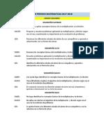 Desempeños Cuarto Periodo y Finales 2017-2018
