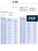 MANAURITE XM Material.pdf