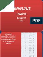 Lenguaje Lengua Dialecto Habla