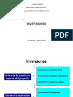 Inversiones Ejemplo