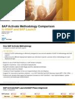 Comparison - SAP Activate, ASAP, SAP Launch