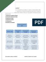 Diagrama de Afinidad Jose Manuel Angeles Gutierrez