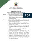 SK-Pembagian-Tugas-Mengajar-Semester-Ganjil-2017-2018.pdf