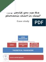 CS Phonemic Chart