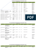 Registered Vdap-importers and Their Product Lines