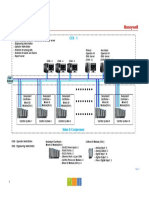 System Configuration - Rev 2