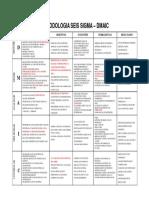 Tabela DMAIC.pdf
