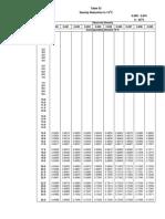 Tabel ASTM 53 .pdf