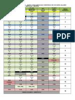 Temario-GINECO-OBST-IVSS.CORO-ABRIL-AGOSTO-2018.pdf