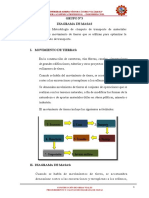 Diagrama de Masas de Resumen