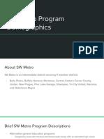 sw metro program demographics