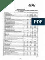 Presupuesto Oficial Pucatue
