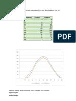 Grafic Evapotranspiratie Potentiala ETP Conf