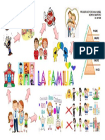 Mapa Mental La Familia (1)