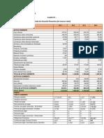analisis financiero-etica