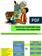 Entornos Culturales 2018-I