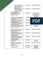 Implementación de Un Sistema de Rendimiento y Seguimiento a Los Estudiantes de Pre Grado de C