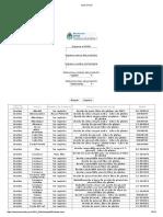 Listado Oficial de Alimentos Libres de Gluten a.N.M.a.T 24-06-2016