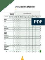 vacantes2017-II.pdf