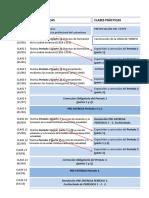 Modificacion Cronograma Tp 2