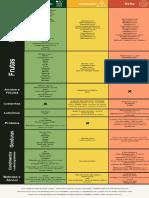 Tabelas_de_Alimentos_FODMAPs.pdf