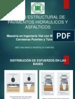 Diseño Pavimento Rigido fffffffffffffffff.pdf