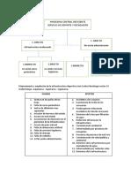 Mejoramiento-y-ampliación-de-la-infraestructura-deportiva-José-Carlos-Mariátegui-sector-14-molle-Pampa.docx