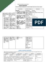 Ejemplos de Matrices de Investigación