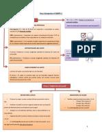 Pasos Para La Interpretación Del MMPI2